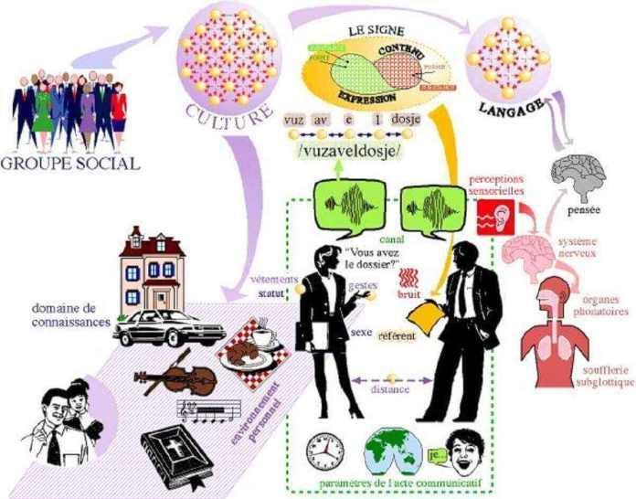 Analyse communicative - Kafunel.com - communication