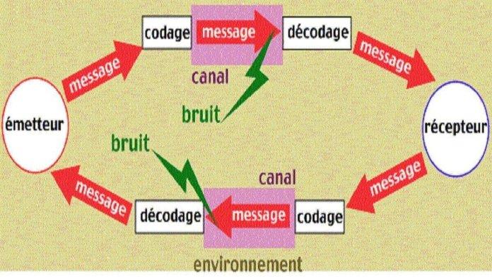 communication - Kafunel.com - 1
