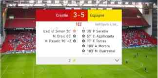 Croatie - Espagne en direct, Euro, Huitièmes de finale, Lundi 28 Juin_ - www.kafunel.com Capture 130 -