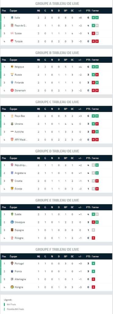 Euro Le classement - Kafunel.com - www.kafunel.com Capture 041