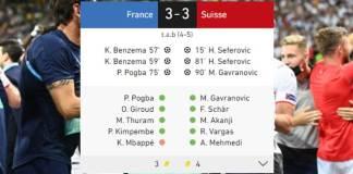 Résultat et résumé France - Suisse, Euro, Huitièmes de finale, Lundi _ - www.kafunel.com Capture 148 -