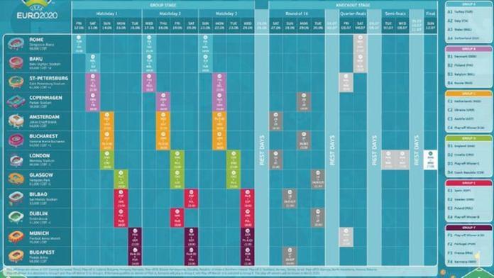 calendrier complet du tournoi