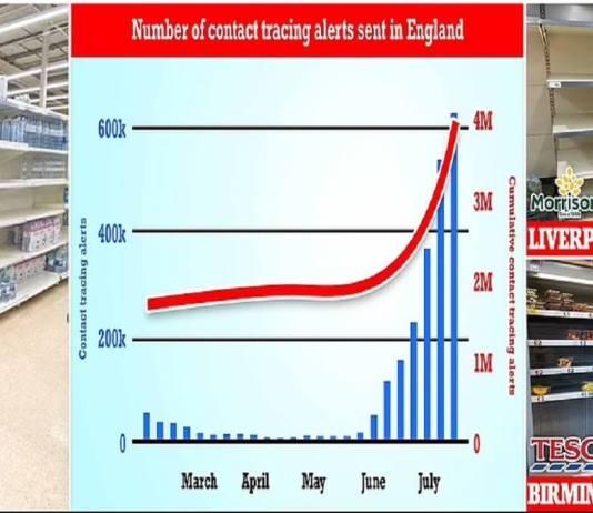 Députés conservateurs Britanniques en fureur contre la pingdémie (Covid-19) Kafunel Home - Kafunel- www.kafunel.com exigent l'envoie d'une armée dans les supermarchés Capture 234 -
