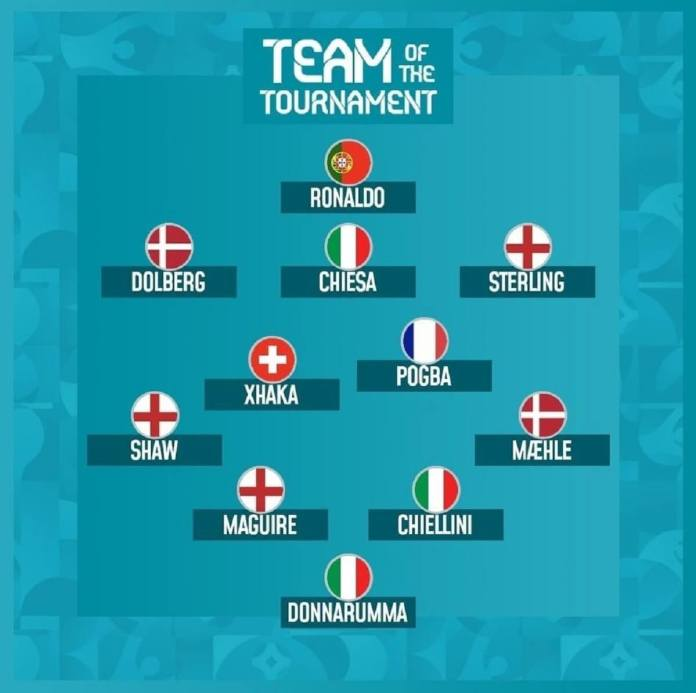 equipe-type-euro-2020_