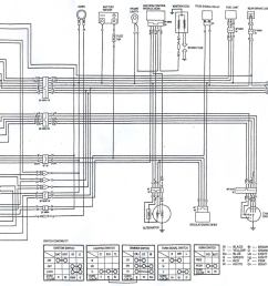 return to homepage chinese 110 wiring diagram loncin 110 wiring diagram [ 2272 x 1584 Pixel ]