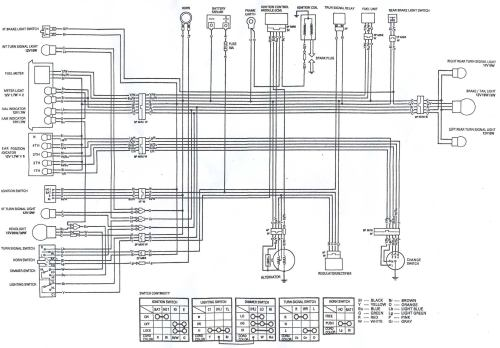 small resolution of return to homepage chinese 110 wiring diagram loncin 110 wiring diagram