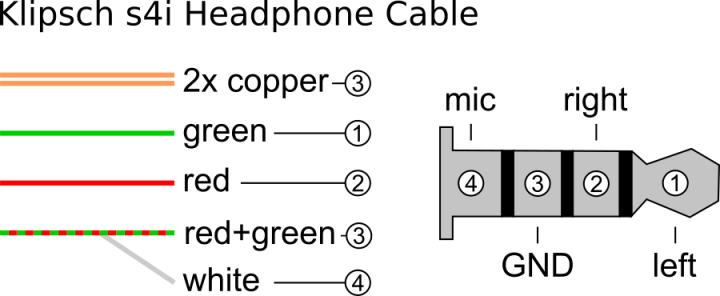 Samsung Headphone Wire Color Code