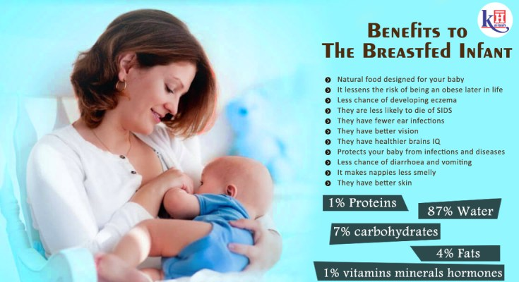 Benefits to The Breastfed Infant