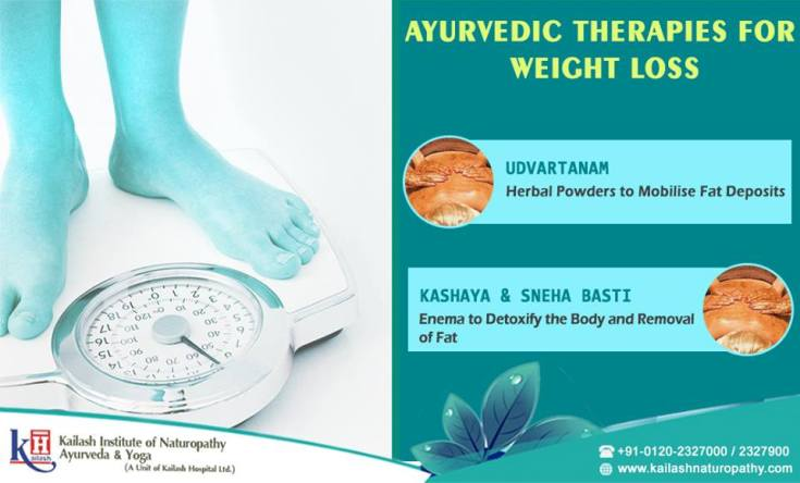 Ayurveda Therapies for Weight Loss