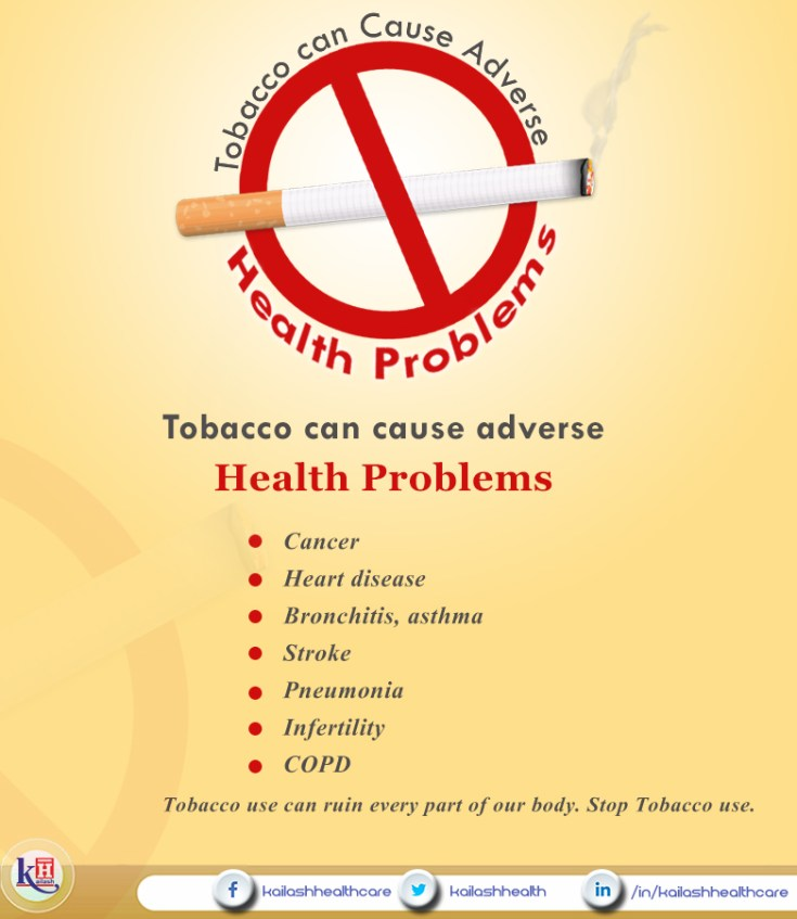 Adverse Health effects of Tobacco