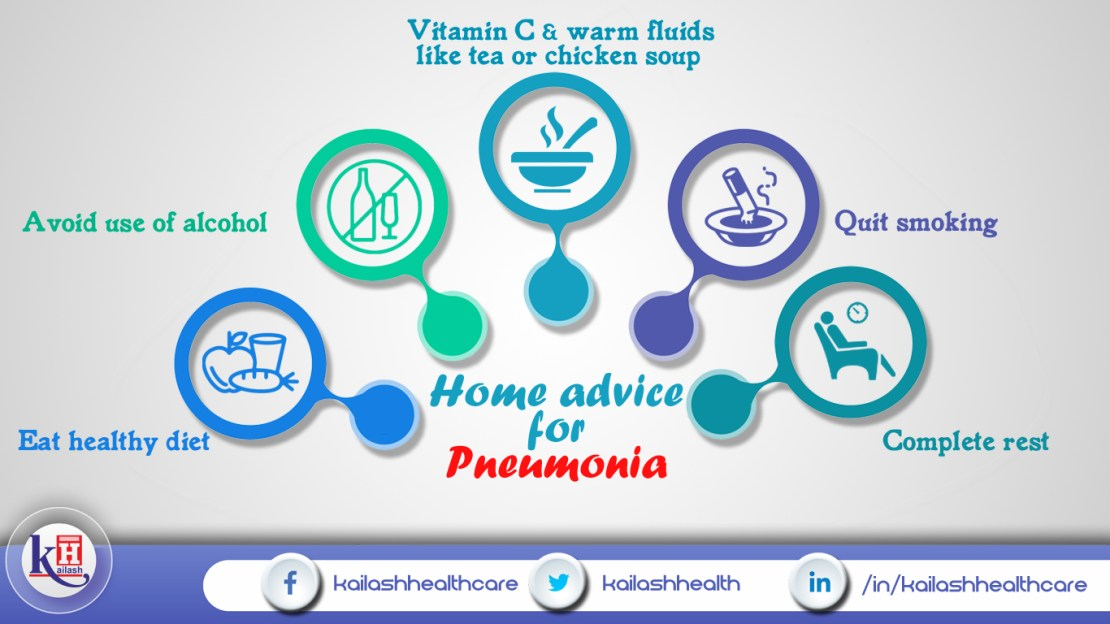 Some best advices to help you manage Pneumonia better