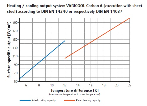 zent frenger varicool heating cooling diagram