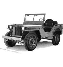 illustration willys mb [ 4104 x 4103 Pixel ]
