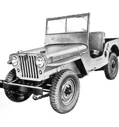 illustration willys cj 2a [ 1000 x 1000 Pixel ]