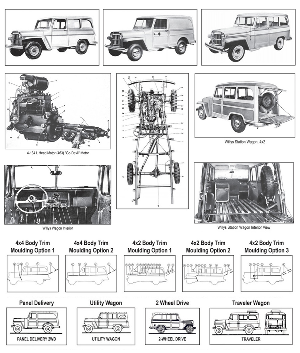 hight resolution of 1951 willys pickup wiring diagram basic electronics wiring diagramwiring diagram willys station wagon 4x4 chassis 1952