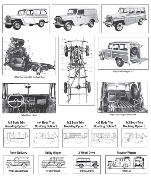 small resolution of 1951 willys pickup wiring diagram basic electronics wiring diagramwiring diagram willys station wagon 4x4 chassis 1952