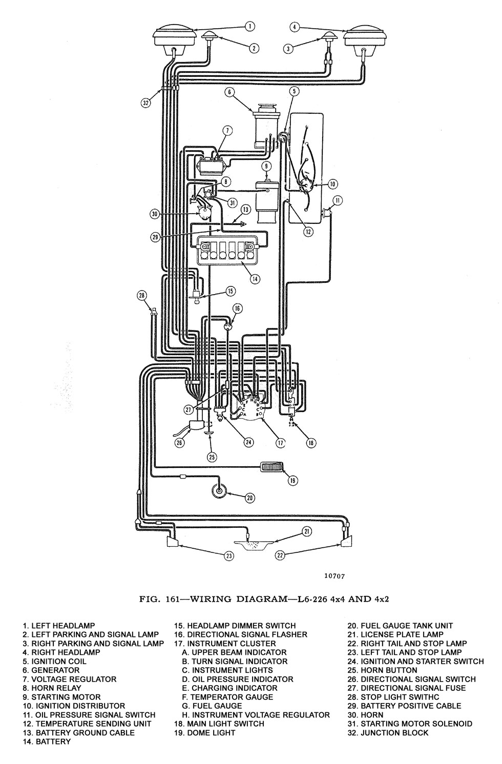 hight resolution of wiring diagram l6 226 4x4 and 4x2 willys station wagon wiring diagram