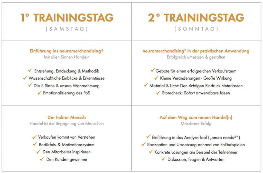 Timetable Neuromerchandising Academy Workshop