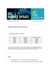 thumbnail of QSL Market Update – 29th March 2020