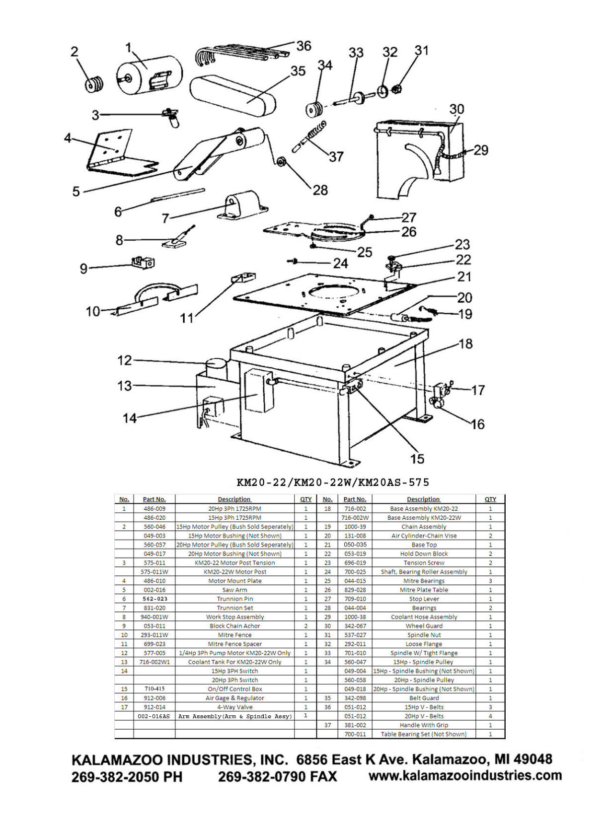 hight resolution of km20 22 20 inch industrial abrasive mitre saw parts list mitre saw saw
