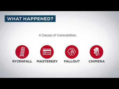 Изследователи по информационна сигурност създадоха сериозно брожение сред своите колеги