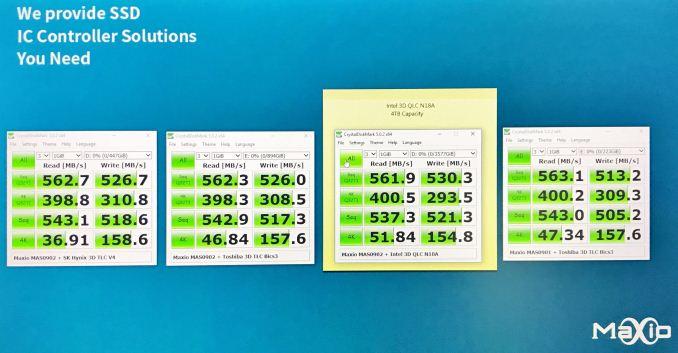 Computex 2018:   4 TB    Intel 3D NAND QLC