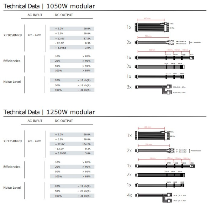 Xilence      Performance X    1050  1250 W