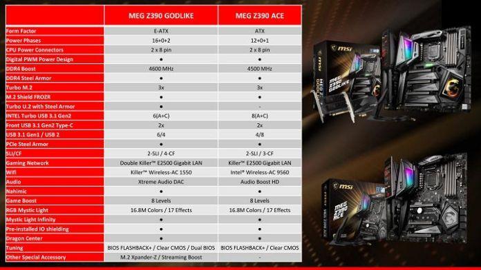 MEG Z390 Godlike: -    MSI   Intel Coffee Lake