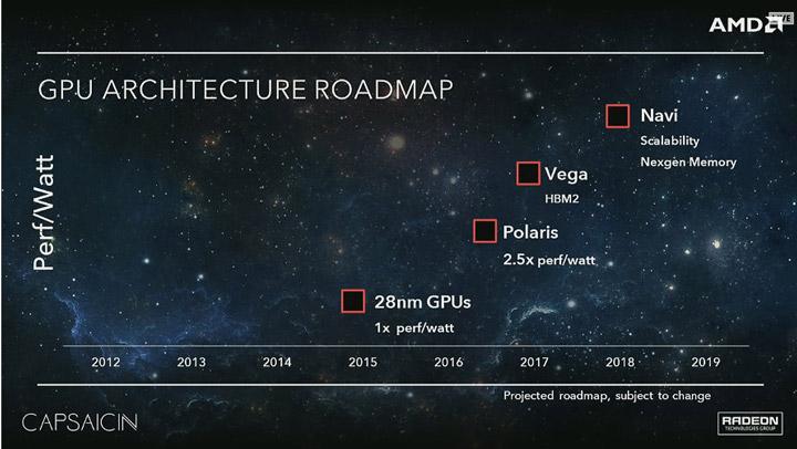 От доста време специалистите на AMD са заети с тестването