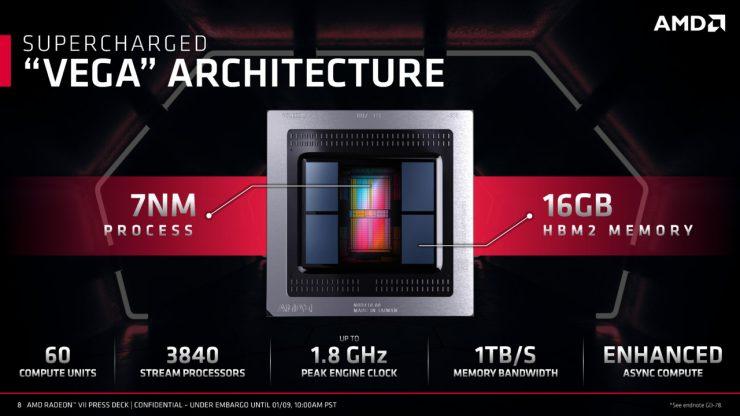 Снимка: Цената на HBM2 паметта в графичната карта Radeon VII е $320
