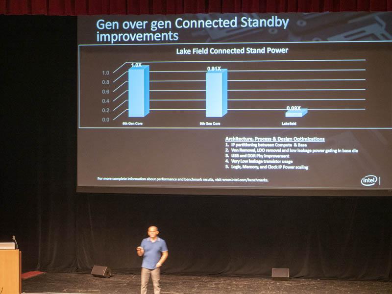 Intel се завръща с чип Lakefield на мобилния пазар