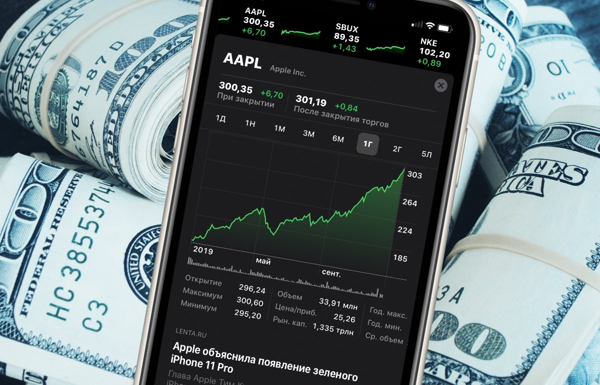 На 2-ри януари акциите на Apple достигнаха нов исторически максимум.