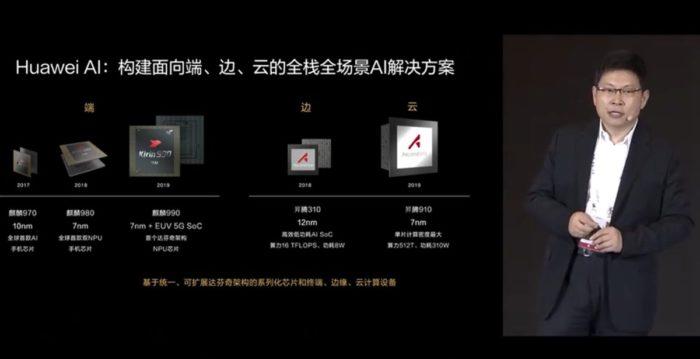 Huawei Mate 40 може да е последният смартфон на компанията с Kirin процесор