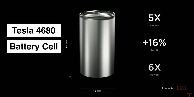 Panasonic започва производството на прототипни чернодробни батерии за Tesla