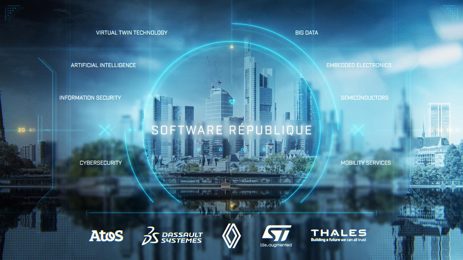 Software République: нова отворена екосистема за интелигентна и устойчива мобилност