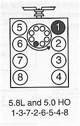 Ford 400 modified firing order