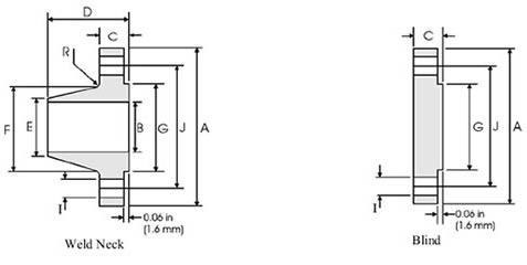 ANSI (ASME) B16.47 SERIES B FLANGE/API 605 Manufacturer