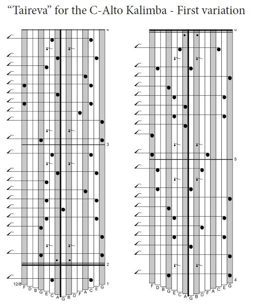 17 note kalimba songs pdf
