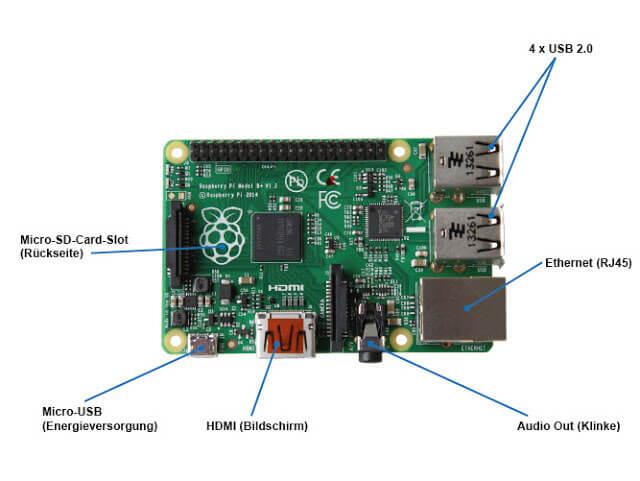 Raspberry Pi B+ external Connectors, 2 B and 3 B
