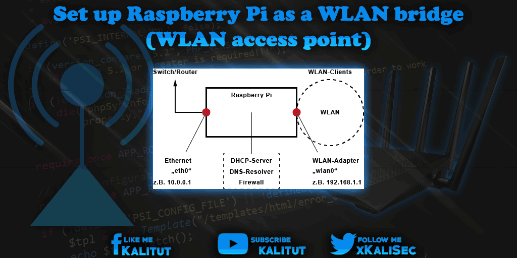Setup Raspberry Pi as a WiFi router