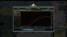 Civilization 5 Samurai Invasion of Korea Emperor Fu Manchu Steam Achievement Military Might Graph