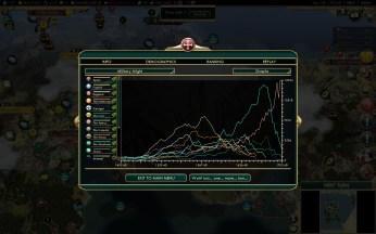 Civilization 5 Conquest of the New World Siglo de Oro Steam Achievement - Military Might