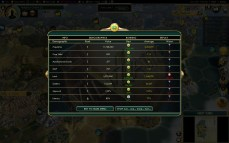 Civilization 5 Conquest of the New World Inca Settler - Victory Stats