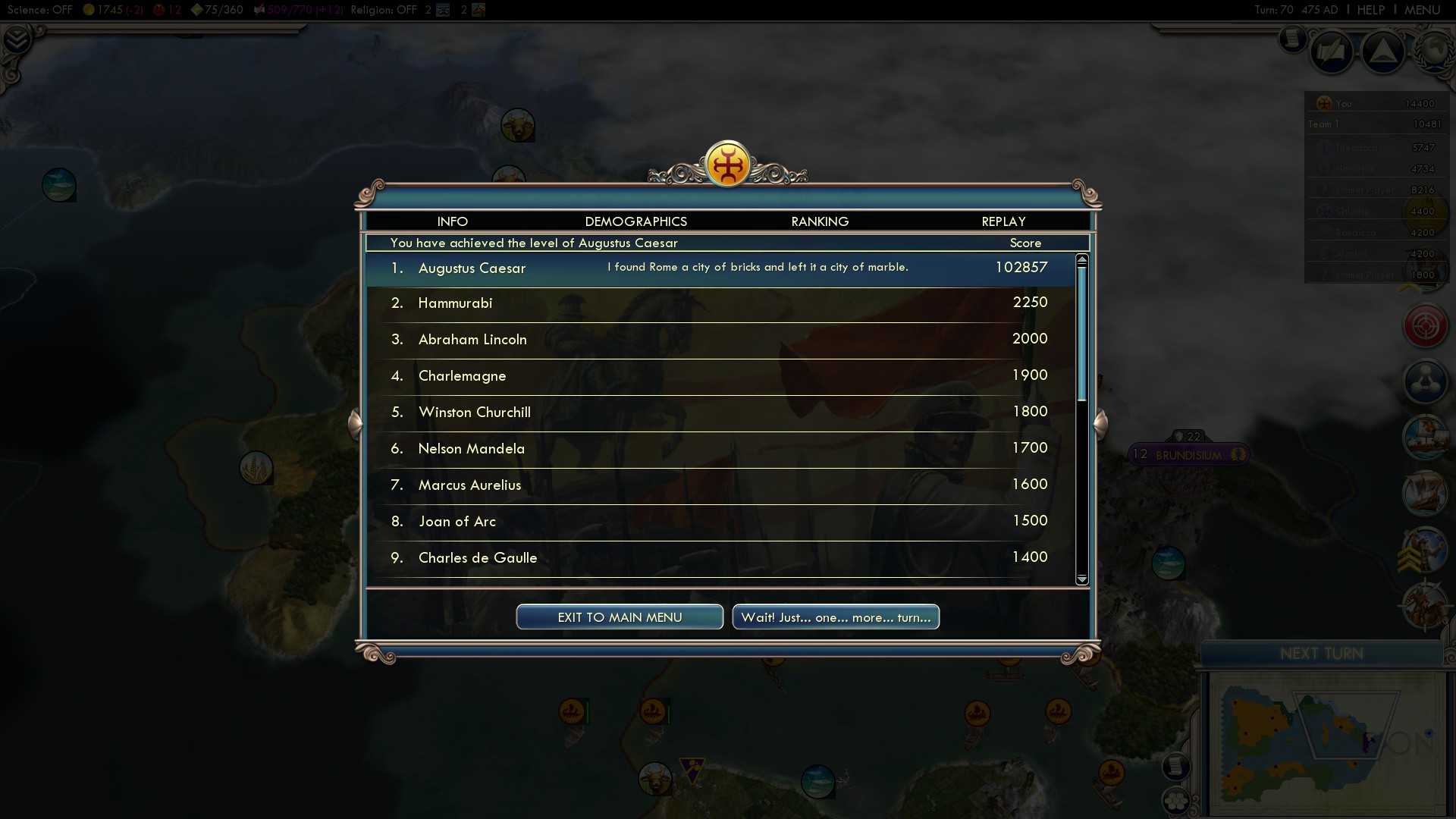 Civilization 5 Fall of Rome Vandals Deity - Normalized Score