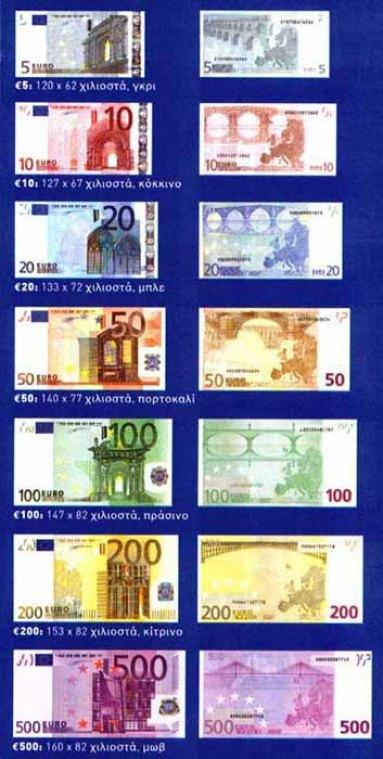 euro xar