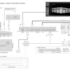 Citroen C4 Stereo Wiring Diagram 1984 Chevy Truck Headlight Interface Video Navigation Audi Q3