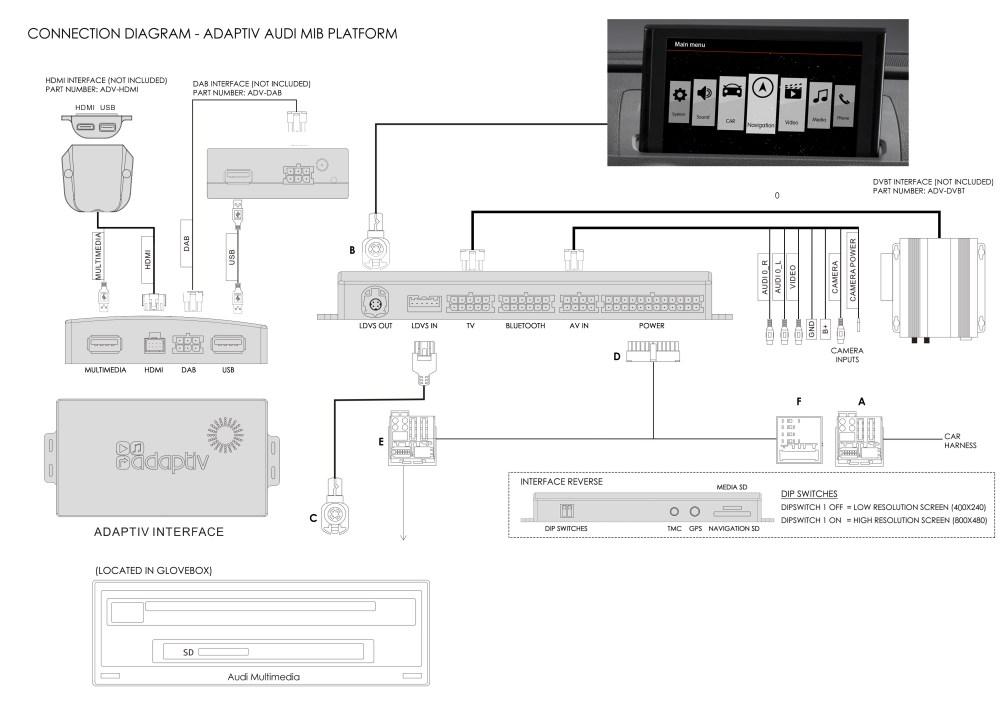 medium resolution of interface video navigation navigation interface audi q3 electrical diagram 2002 audi a6 electrical diagram 2002 audi