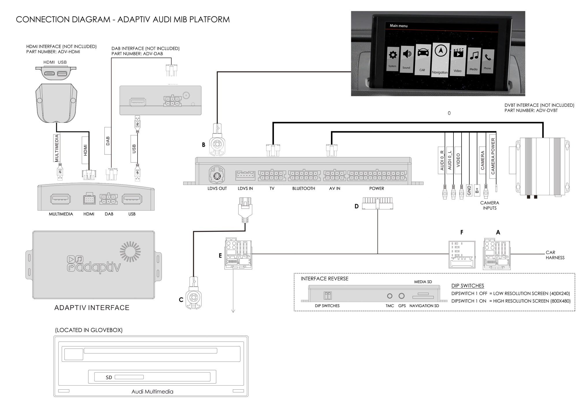 hight resolution of interface video navigation navigation interface audi q3 electrical diagram 2002 audi a6 electrical diagram 2002 audi