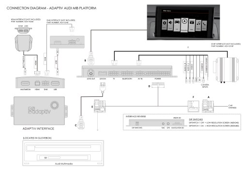 small resolution of interface video navigation navigation interface audi q3 electrical diagram 2002 audi a6 electrical diagram 2002 audi