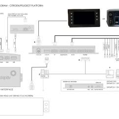 Peugeot 407 Wiring Diagram Simple Fm Transmitter Circuit 508 Family